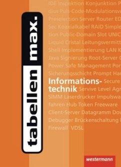 tabellen max. IT - Petersen, Hans-Joachim; Klaue, Jürgen; Wickert, Harald; Dzieia, Michael; Hübscher, Heinrich; Jagla, Dieter; Rathgeber, Carsten