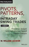 Pivots, Patterns, and Intraday