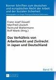 Das Verhältnis von Arbeitsrecht und Zivilrecht in Japan und Deutschland
