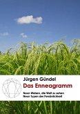Das Enneagramm (eBook, ePUB)