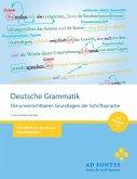 Deutsche Grammatik (eBook, ePUB)