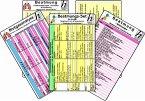 Beatmungs-Karten-Set für Kinder, Säuglinge, Früh- & Neugeborene - Medizinische Taschen-Karte