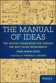 The Manual of Ideas (eBook, ePUB)