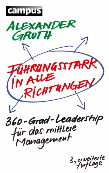Führungsstark in alle Richtungen (eBook, ePUB) - Groth, Alexander