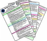 Beatmung basics - ASB, ATC, AutoFlow, AF, FiO2, Flow, I:E, PEEP, Pmax, Rampe, Tinsp, Trigger, Vt (2er Set) - Medizinische Taschen-Karte