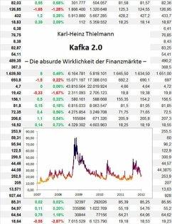 Kafka 2.0 (eBook, ePUB) - Thielmann, Karl-Heinz