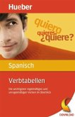 Verbtabellen Spanisch (eBook, PDF)