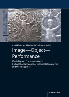 Image - Object - Performance