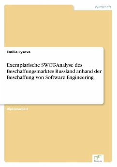 Exemplarische SWOT-Analyse des Beschaffungsmarktes Russland anhand der Beschaffung von Software Engineering - Lysova, Emilia