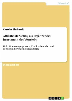Affiliate-Marketing als ergänzendes Instrument des Vertriebs
