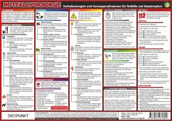 Notfallvorsorge, Info-Tafel