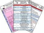 Medikamenten Karten-Set - Notfallmedikamente, Analgesie & Sedierung, Inkompatibilitäten intravenöser Medikamente