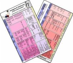 Analgesie & Sedierung auf der Intensivstation - Medizinische Taschen-Karte