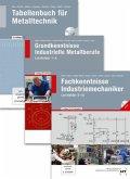 Paketangebot: Der Industriemechaniker