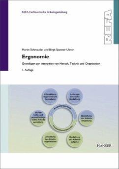 Ergonomie - Grundlagen zur Interaktion von Mens...