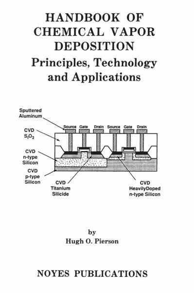 free Low Dimensional Electronic Systems: New Concepts 1992