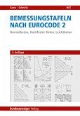 Bemessungstafeln nach Eurocode 2