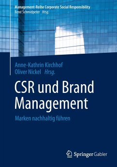 CSR und Brand Management
