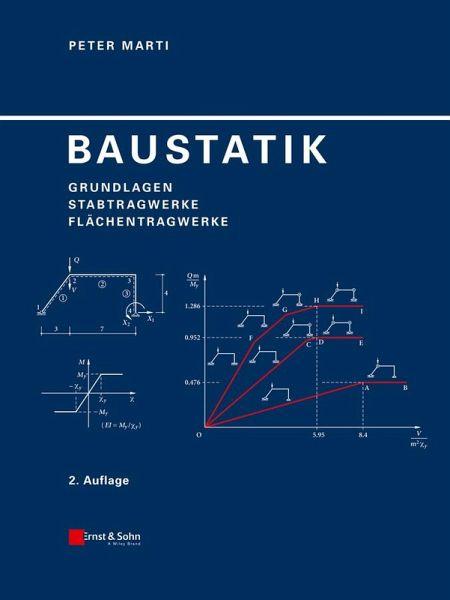 Baustatik ebook pdf von peter marti for Baustatik buch