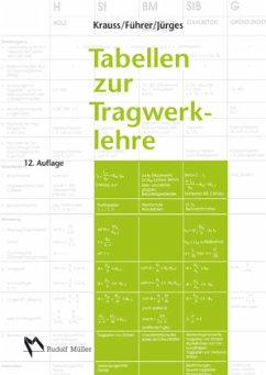 Tabellen zur Tragwerklehre - Krauss, Franz; Führer, Wilfried; Jürges, Thomas