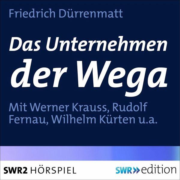 download Wavelet,