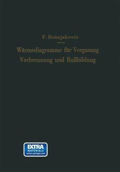 Wärmediagramme für Vergasung, Verbrennung und Rußbildung