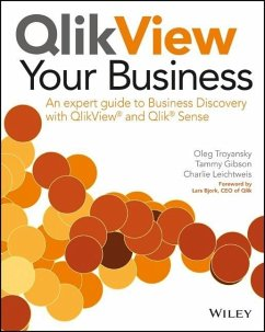 QlikView Your Business