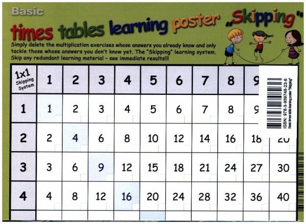 Basic times tables learning poster