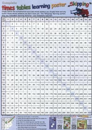 Complete times table learning poster