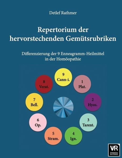repertorium der hervorstechenden gem tsrubriken ebook epub von detlef rathmer. Black Bedroom Furniture Sets. Home Design Ideas