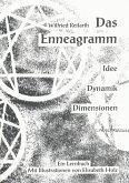 Das Enneagramm (eBook, PDF)