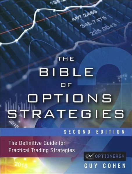Guy cohen bible options strategies