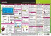 Handball, Info-Tafel
