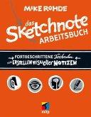 Das Sketchnote Arbeitsbuch (eBook, PDF)