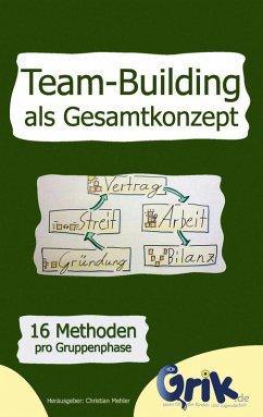 Team-Building als Gesamtkonzept (eBook, ePUB)