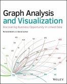 Graph Analysis and Visualization (eBook, PDF)
