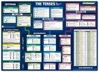 mindmemo Lernposter - Grammatik - The Tenses - Die englischen Zeiten