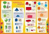 mindmemo Lernposter - Formen & Körper - Das Geometrie Poster - Lernhilfe