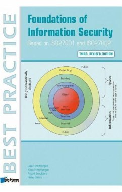 Foundations of Information Security Based on IS...