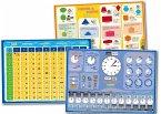 mindmemo Lernposter 3er Set Grundschule - Die Uhrzeit + Formen&Körper + 1x1 Mathe - Grundschul Poster