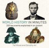 World History in Minutes (eBook, ePUB)