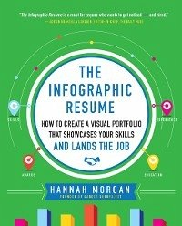 Infographic Resume: How to Create a Visual Port...