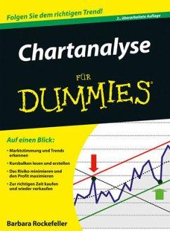 Chartanalyse für Dummies - Rockefeller, Barbara