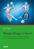 Muscle Slings in Sport