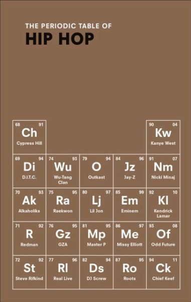 the periodic table of hip hop von neil kulkarni portofrei. Black Bedroom Furniture Sets. Home Design Ideas