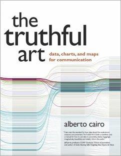 The Truthful Art - Cairo, Alberto