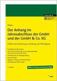 Der Anhang im Jahresabschluss der GmbH und der GmbH & Co. KG