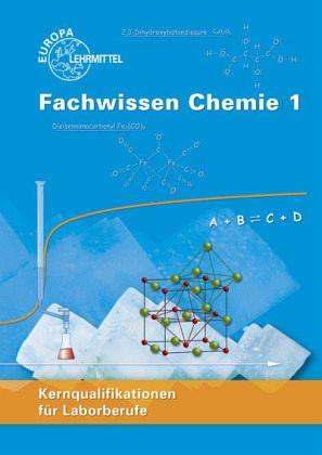 ignatowitz chemietechnik europa