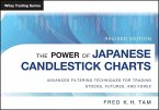 The Power of Japanese Candlestick Charts (eBook, PDF)