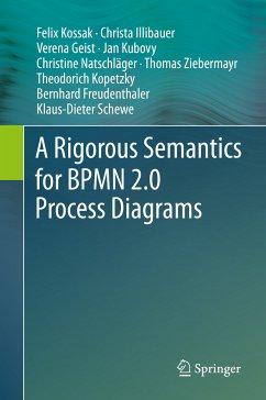 A Rigorous Semantics for BPMN 2.0 Process Diagrams (eBook, PDF) - Ziebermayr, Thomas; Kopetzky, Theodorich; Kubovy, Jan; Geist, Verena; Natschläger, Christine; Kossak, Felix; Schewe, Klaus-Dieter; Freudenthaler, Bernhard; Illibauer, Christa
